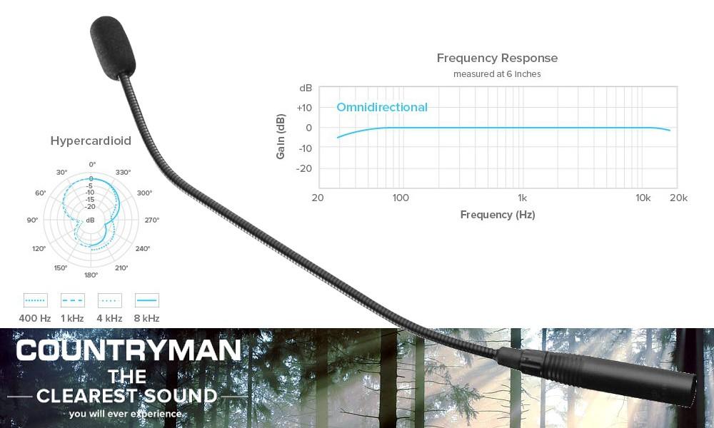 COUNTRYMAN ISOMAX 4RF - Podium-Mikrofon 30cm