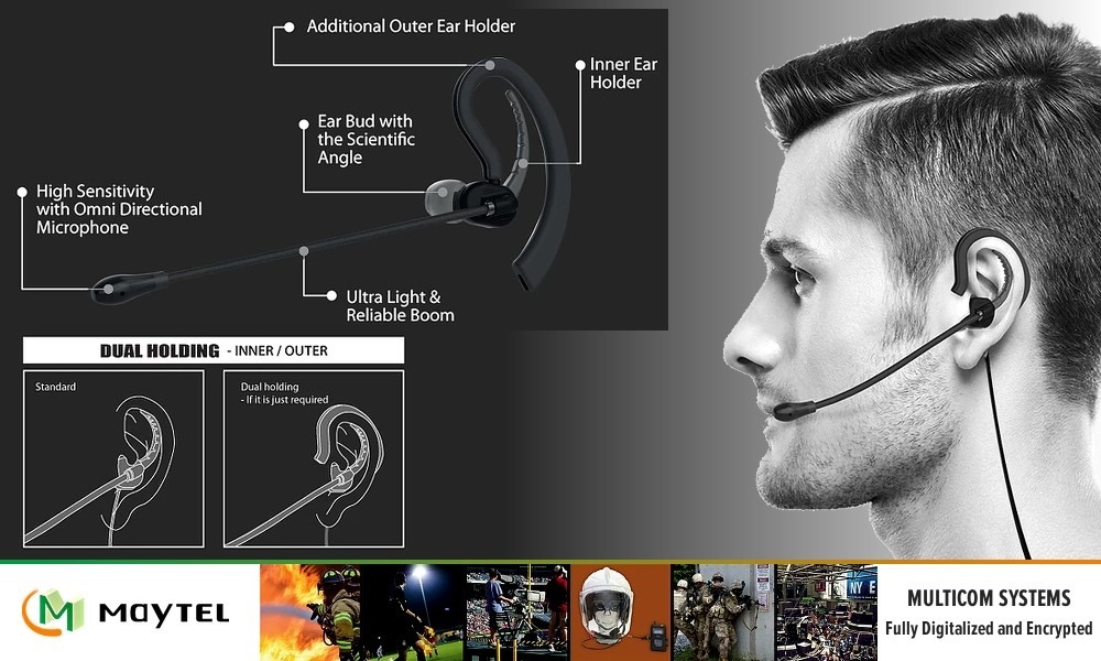 MAYTEL SM-100L Sport-Headset