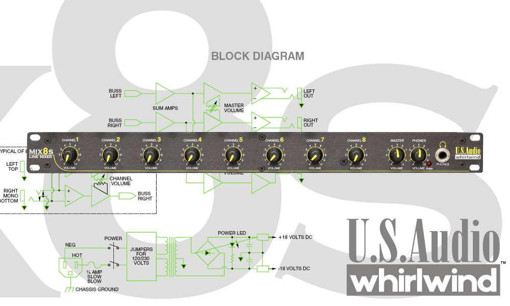 WHIRLWIND MIX-8S Mono/Stereo-Linienmixer
